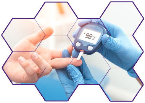 Medvin Clinical Research Onging Trials Diabetes